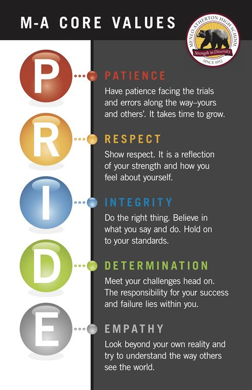 PRIDE, M-As Core Values